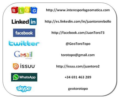 Datos de contacto Juan Toro