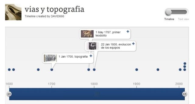 Timeline Vias y Topografía