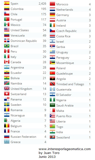 2013-06_Estadisticas paises