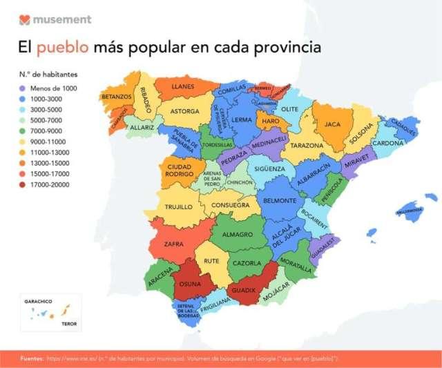 pueblos-macc81s-populares.-fuente-musement.-768x640-1